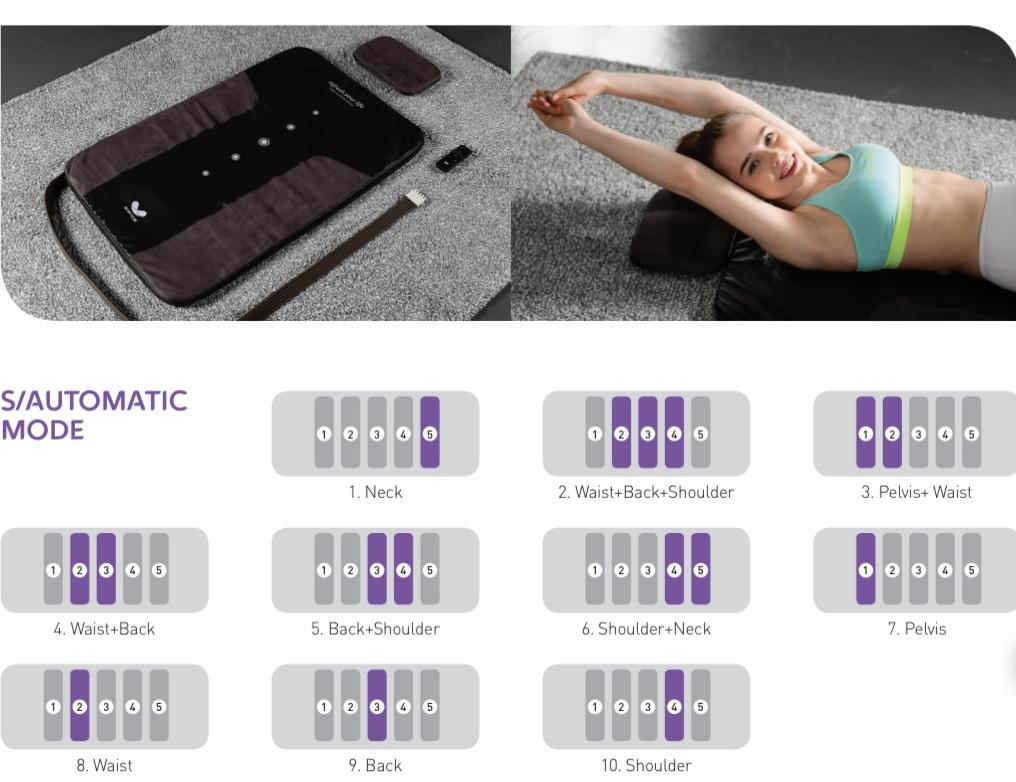 Massagematte-5-Kammer.Anwendungen