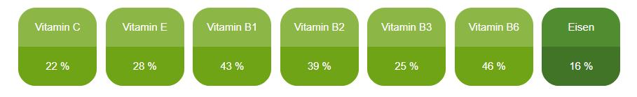 Vitamine Microflorana F Direkt 10