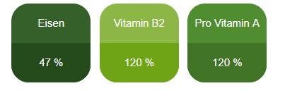 MicrofloranaK Vegan - Vitamine etc