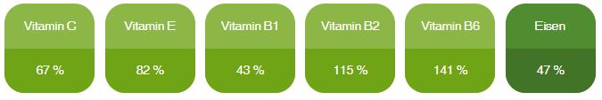 Vitamine Micorflorana-F
