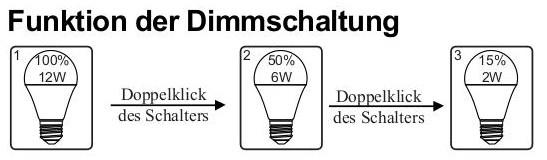 Dimmerfunktion