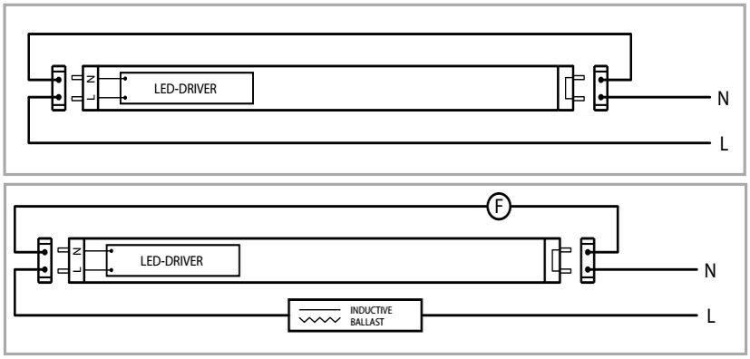 Skizze der LED Röhre, 150 cm